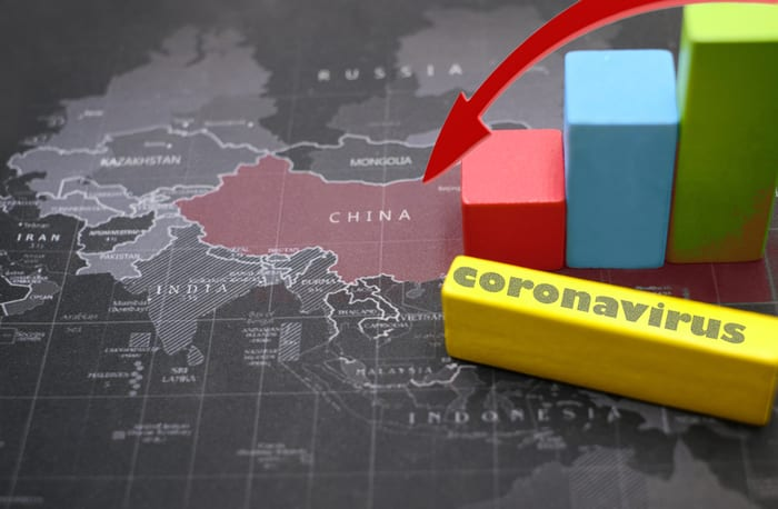 China Experience the Biggest GDP Fall