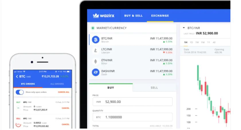 For Cryptocurrency Transactions Worth Rs. 2,790 Cr., WazirX Served Show Cause Notice By ED